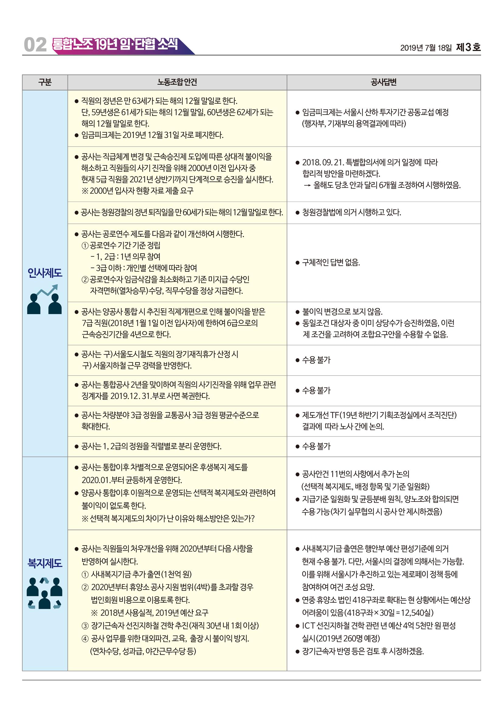 통합노조19년임단협소식제3호-2.jpg