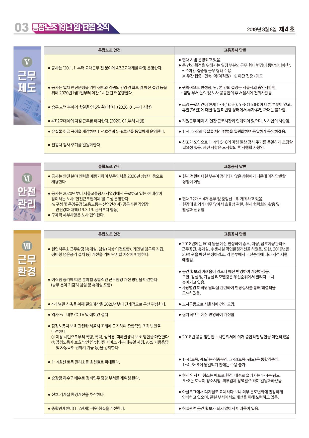 통합노조19년임단협소식제4호-3.jpg
