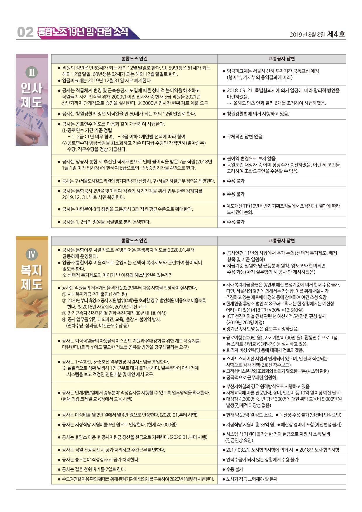 통합노조19년임단협소식_제4호_A3OK-2.jpg
