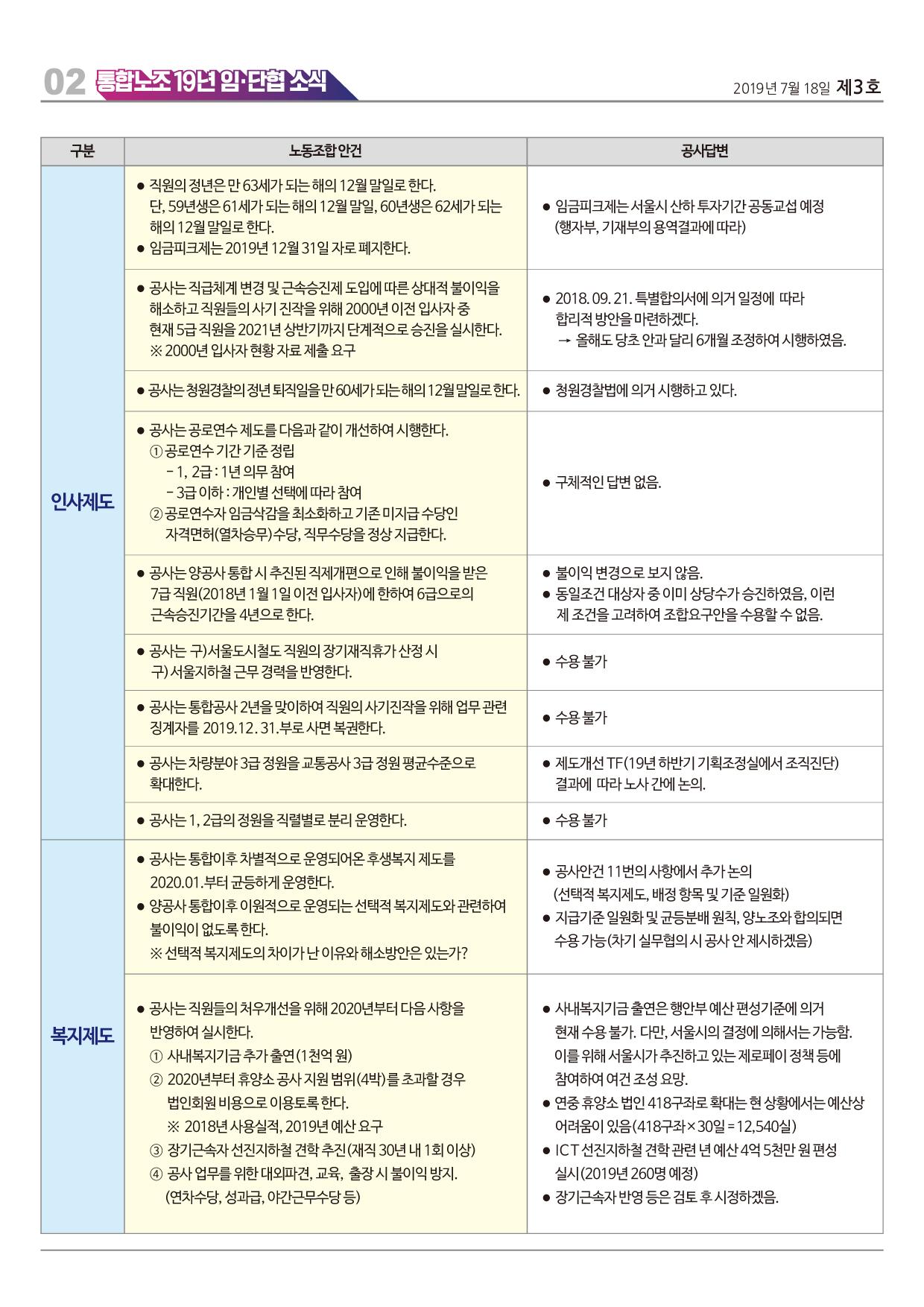 통합노조19년임단협소식_제3호_A3OK-2.jpg