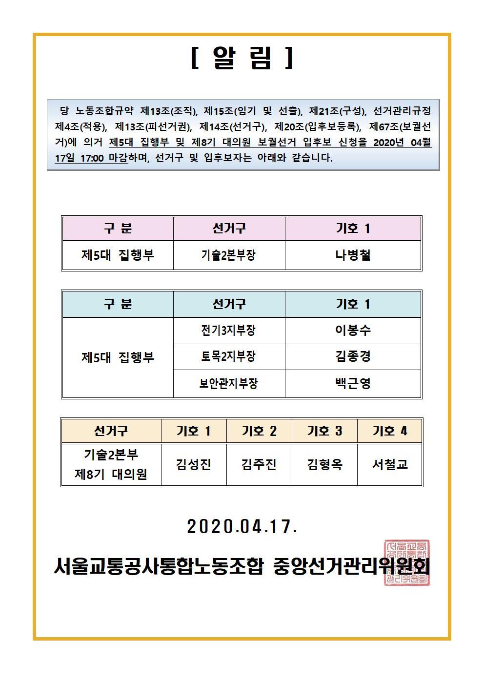 최종_ 보궐선거 입후보현황001.jpg