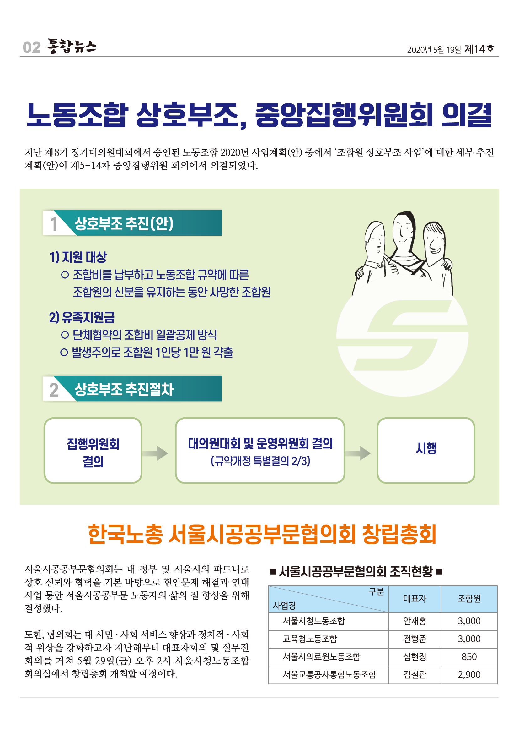 통합뉴스제14호-2.jpg