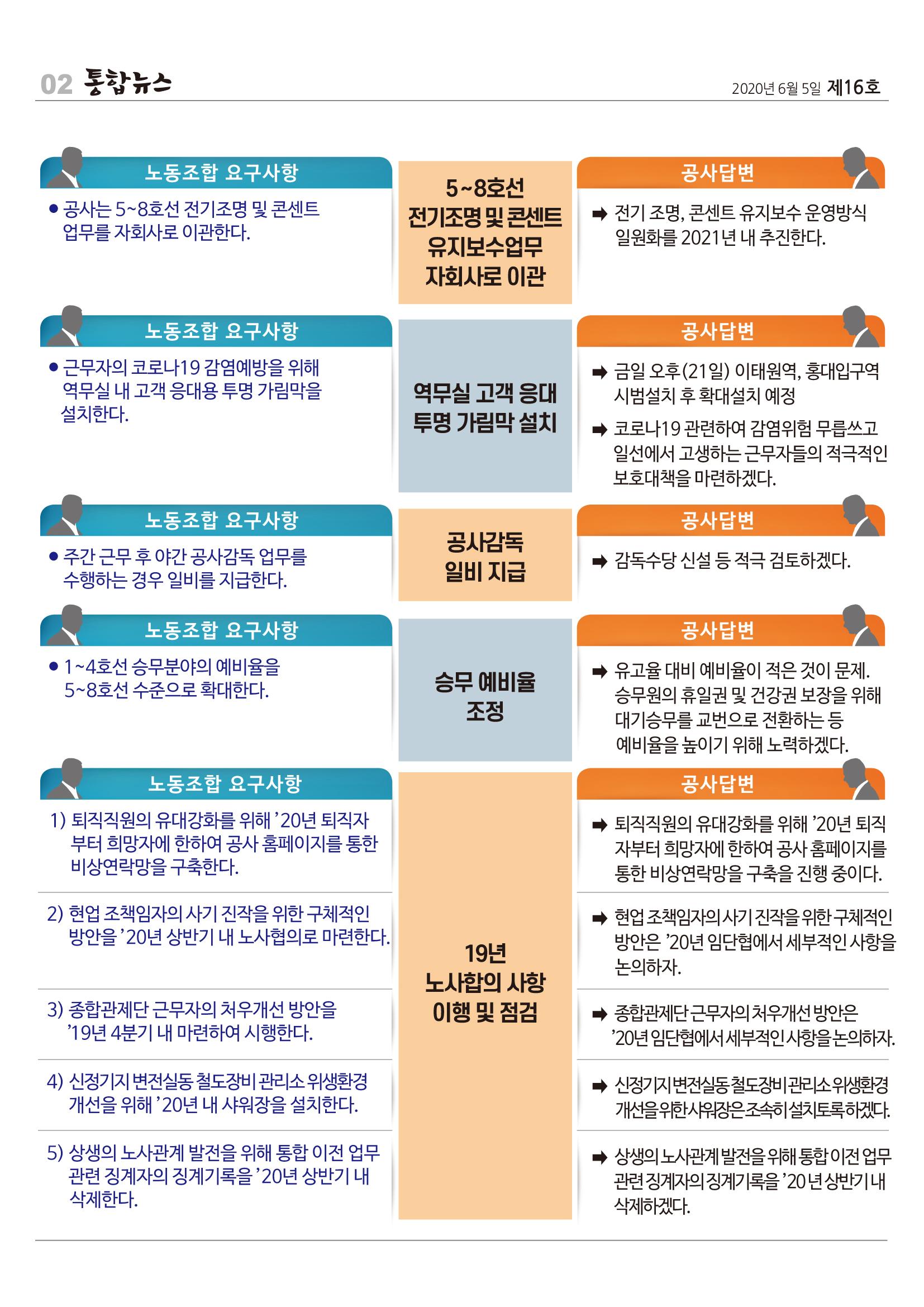 통합뉴스제16호-2.jpg